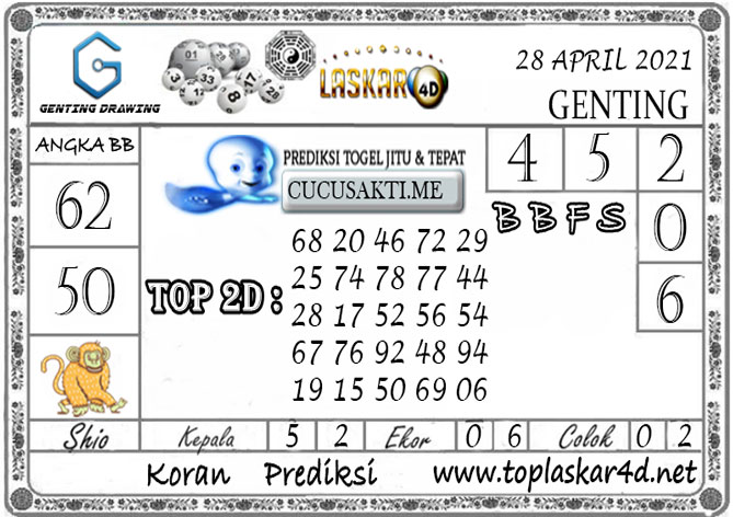 Prediksi GENTING DRAWING LASKAR4D 28 APRIL 2021