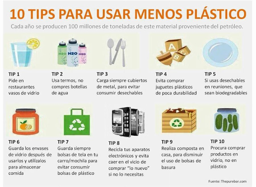 consejos para reducir el plastico