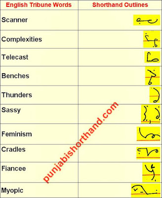 english-shorthand-outlines-21-October-2020