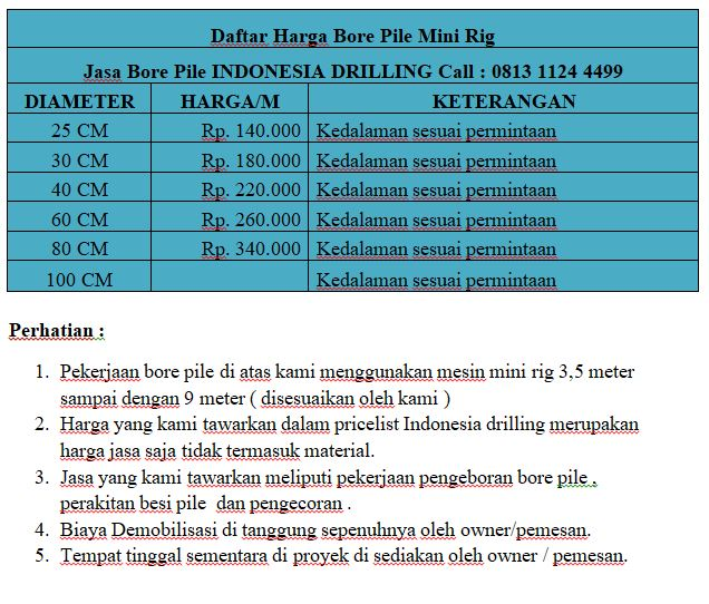 Tangerang Selatan Jasa Bore Pile Dan Jasa Strauss Pile 2020 Solusi Bor Terpercaya Profesional