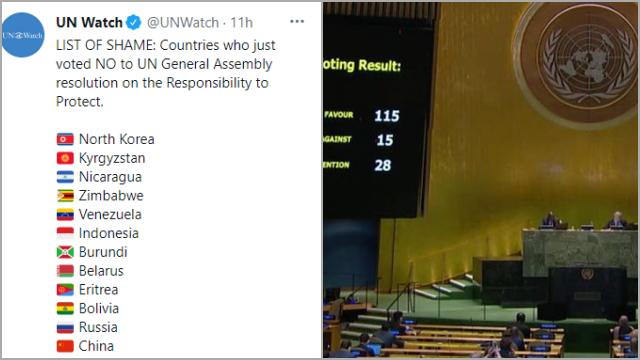 Nah? Indonesia, China & Korut Masuk Daftar Negara yang Tolak Resolusi Pencegahan Genosida di PBB