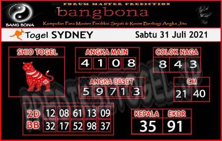 Prediksi Bangbona Sydney Sabtu 31 Juli 2021