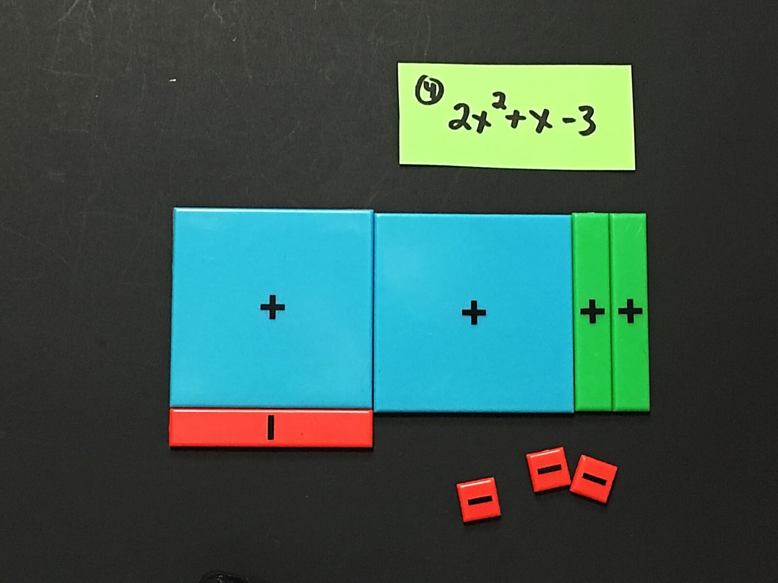 image relating to Algebra Tiles Printable named Scaffolded Math and Science: How in the direction of seek the services of algebra tiles toward