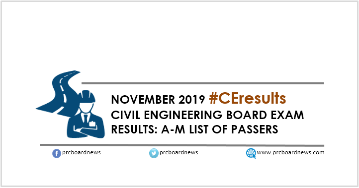 A-M LIST OF PASSERS: November 2019 Civil Engineer CE board exam result