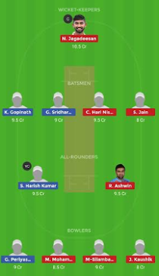 CHE vs DIN dream 11 team | DIN vs CHE