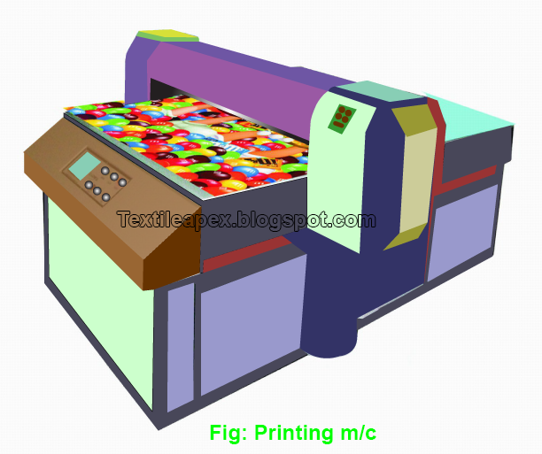 Printing is a form of localized dyeing. Printing processes or techniques and printing principles or styles can be distinguished.