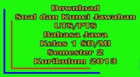 download soal uts bahasa jawa kelas 1 semester 2 kurikulum 2013