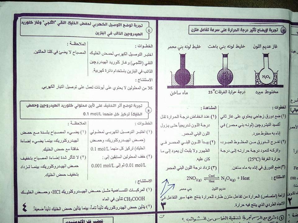 أهم المخططات والمقارنات فى منهج الكيمياء للثانوية العامة مستر إيهاب سعيد 13