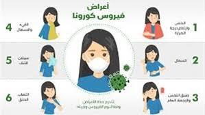 فيروس كورونا ،تعرف على الفيروس كورونا واعراضه،كيفكية انتشار مرض كورونا