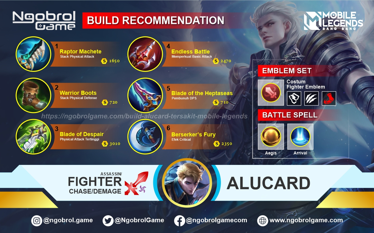 Build Alucard Savage Mobile Legends