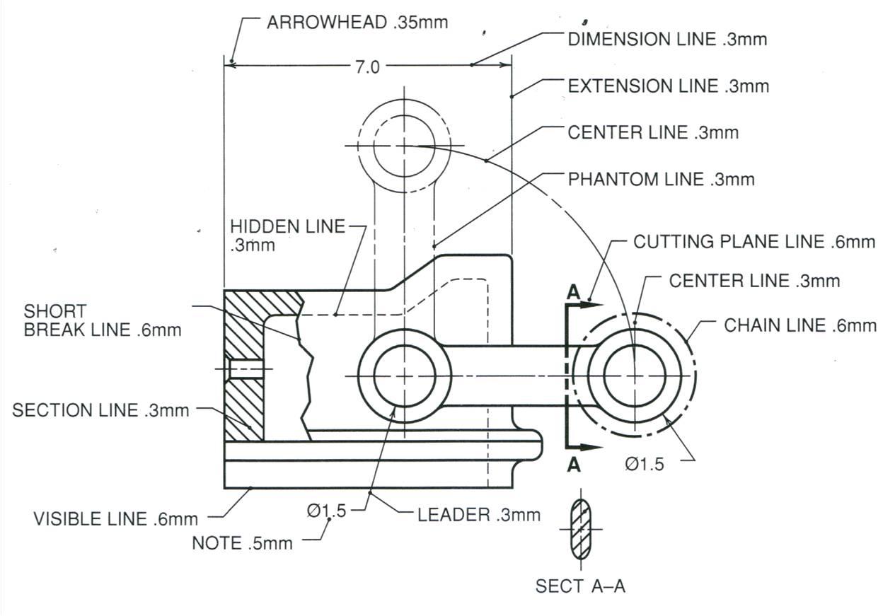 2011 Technological Design: Graphics Communication
