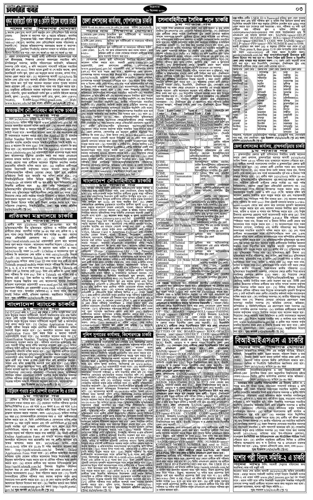 চাকরির খবর সাপ্তাহিক পত্রিকা | saptahik chakrir khobor