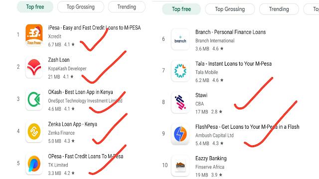 Trending loan apps 2020