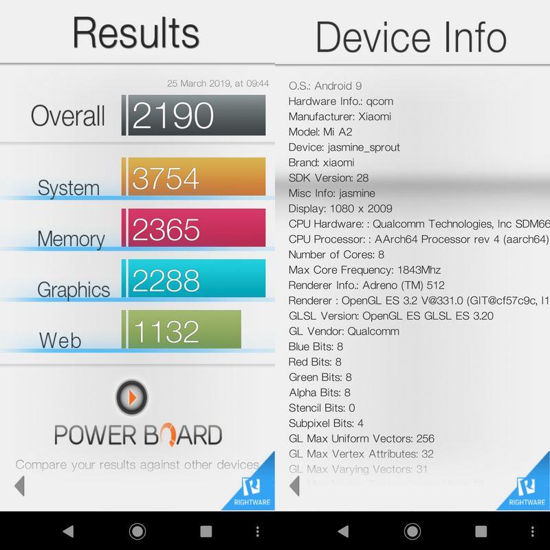 Benchmark Basemark OS II Xiaomi Mi A2