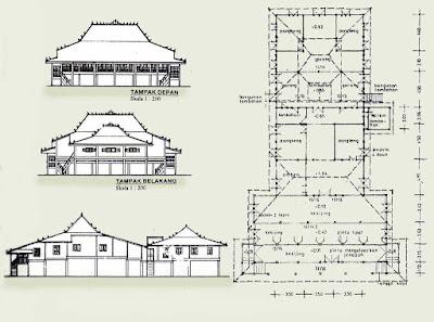 Sketsa Desain Rumah Adat Sumatera Selatan