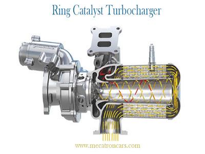 Turbocompresseur à catalyseur annulaire Continental