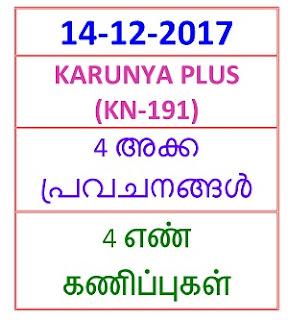 KARUNYA PLUS (KN-191) Last 4 digits Predictions on 14-12-2017