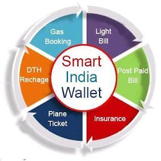 smart india wallet