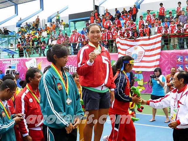 Biografi Aldila Sutjiadi - Srikandi Tenis Indonesia (Bagian Kesembilan)