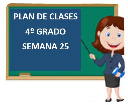 """PLAN DE CLASES A DISTANCIA 4º GRADO PRIMARIA """"SEMANA 25"""" DEL LUNES  01 AL VIERNES 05  DE MARZO DEL 2021"""