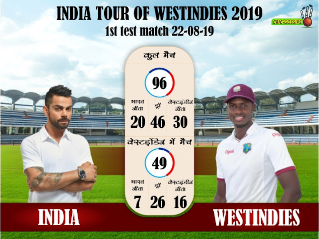 India vs Westindies Test Match