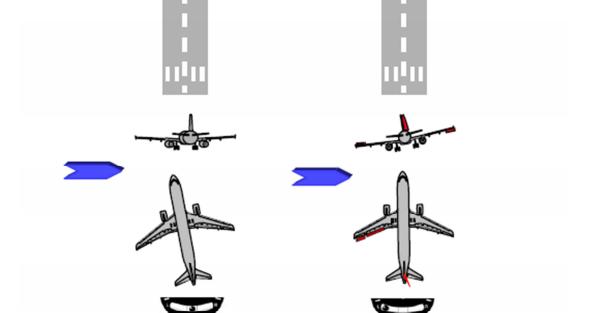 FlySimReal: Atterraggio con il vento al traverso: A380