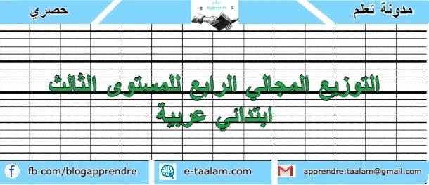 التوزيع المجالي الرابع للمستوى الثالث ابتدائي عربية 2020/2021