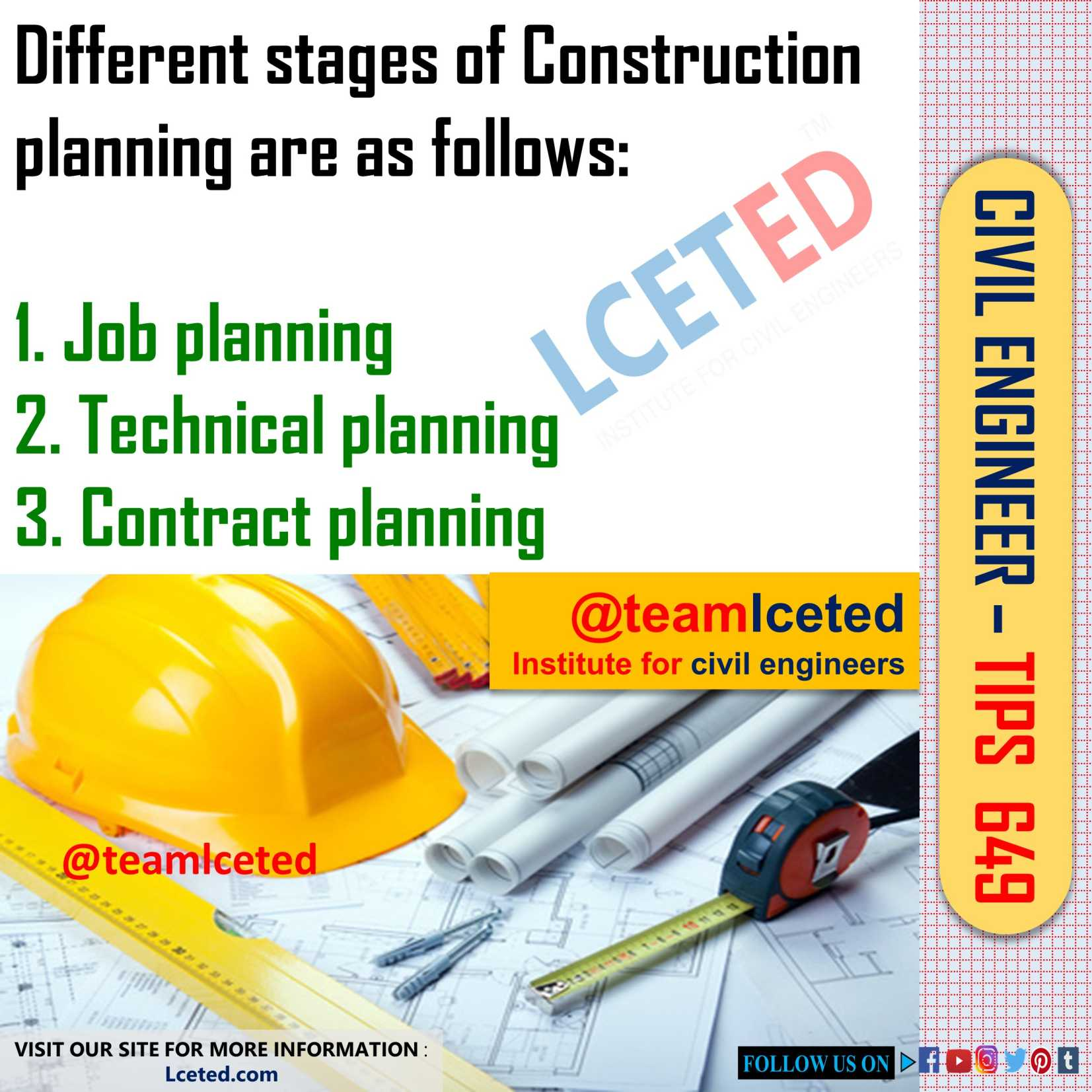 STAGES OF PLANNING