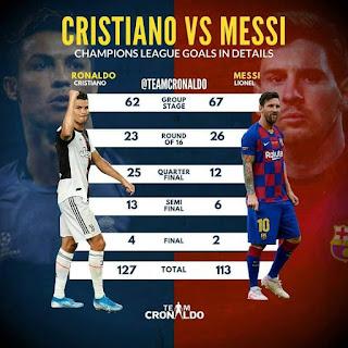#Ronaldo Vs #Messi