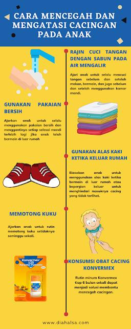 tips mencegah cacingan pada anak