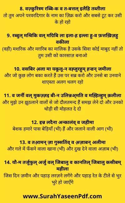 Surah-Muzammil-in-Hindi