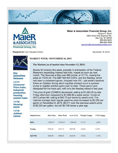 November 16, 2015 Weekly Market Review from Maier & Associates Financial Group