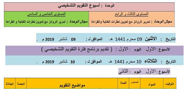 نموذج المذكرة اليومية لأسابيع التقويم التشخيصي المستويات 3.4.5.6