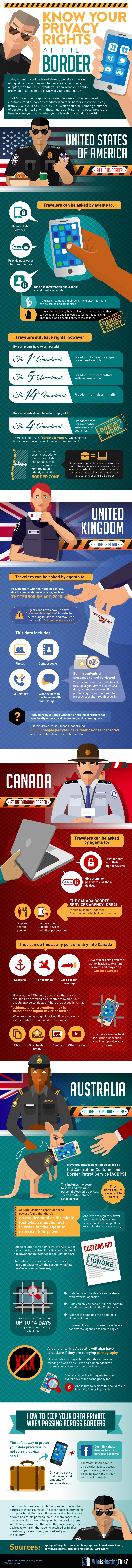 Know Your Privacy Rights at the Border [Infographic]