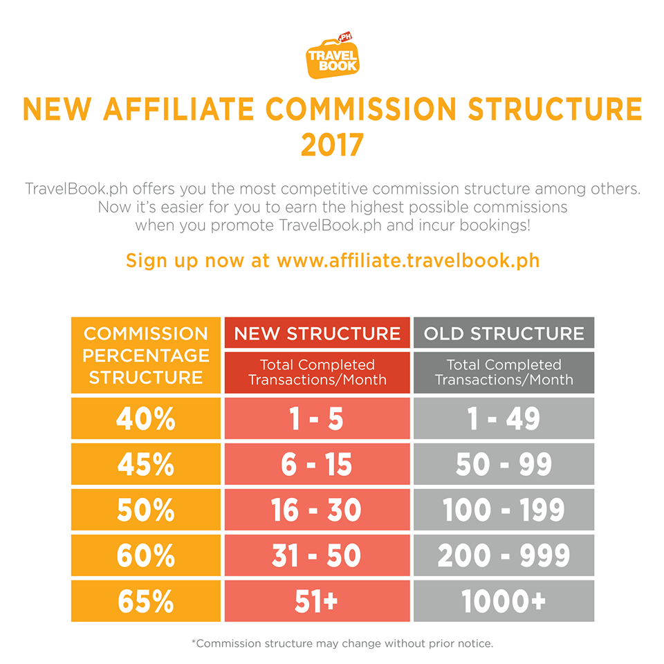 how to set up a commission structure