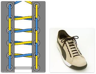 Model Tali Sepatu Rel Kereta (Train Track Lacing)