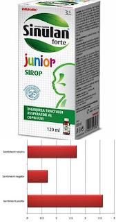 sinulan forte junior pareri sirop natural pentru gripa si raceala la copii