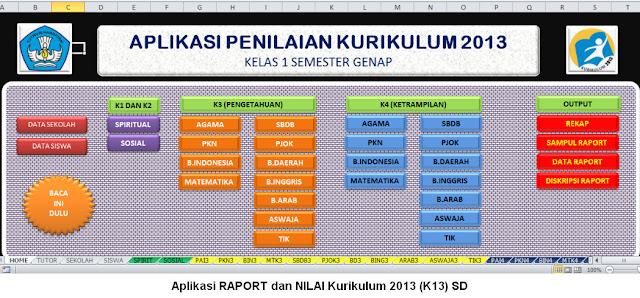 Aplikasi RAPORT dan NILAI Kurikulum 2013 (K13)