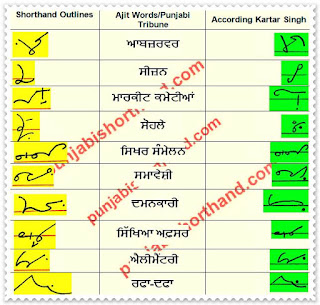 15-march-2021-ajit-tribune-shorthand-outlines