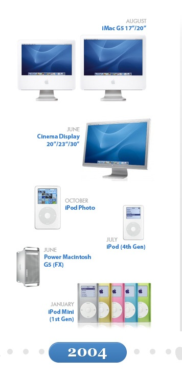 [وینه: apple-04.jpg]