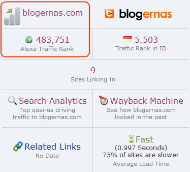 blogernas Menembus Alexa 400rb 50 Hari