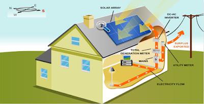 cara menghemat energi di rumah