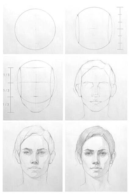 portrait tutorial basic to advanced part - 1