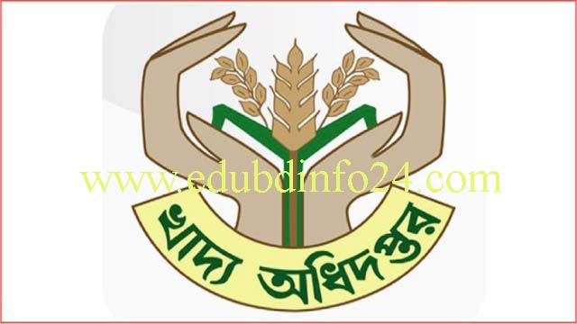 1166 Post Food Directorates Exam Date Published