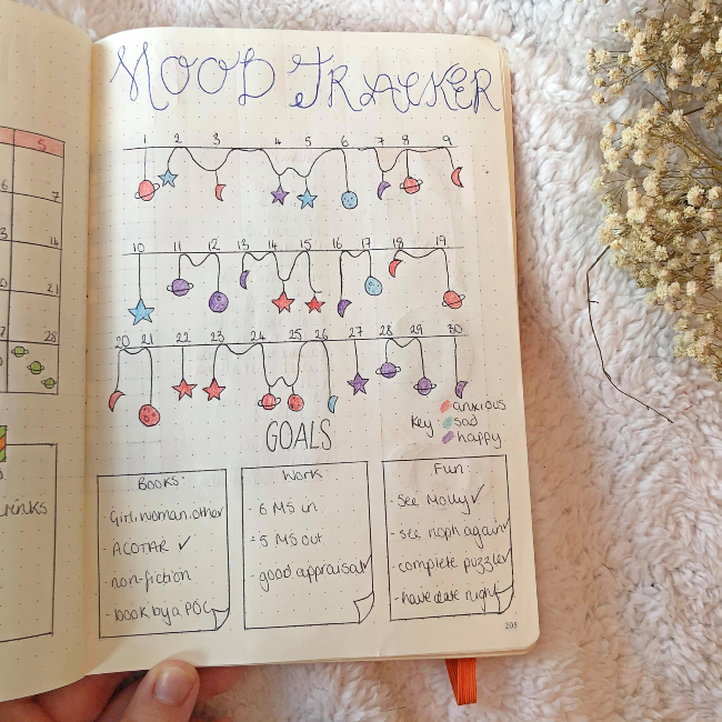 'Mood tracker' page in a dotted bullet journal - planets, moons and stars coloured in to signify happy, sad and anxious moods