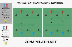 Variasi Program Latihan ZonaPelatih