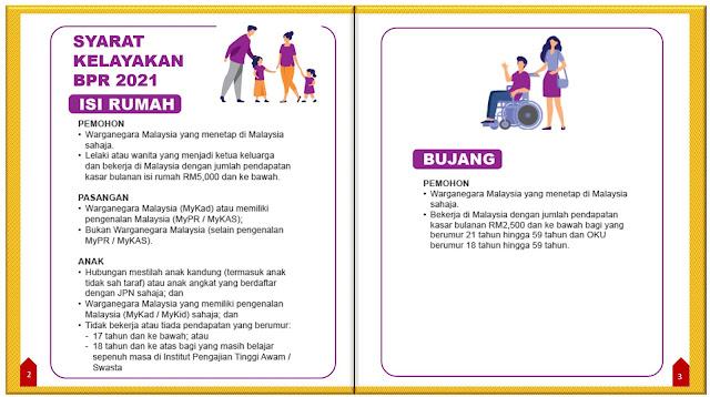 syarat kelayakan permohonan bpr 2021