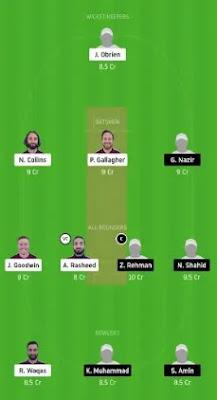 GHC vs SKK Dream11 team prediction