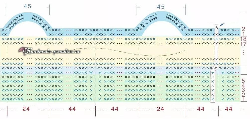 Схема вязания основного полотна и ручек