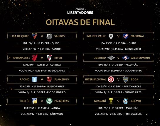 weww.seuguara.com.br/Copa Libertadores 2020/tabela/oitavas de final/